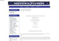 Modeltown
